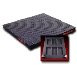 best floor scale for weighing pallets